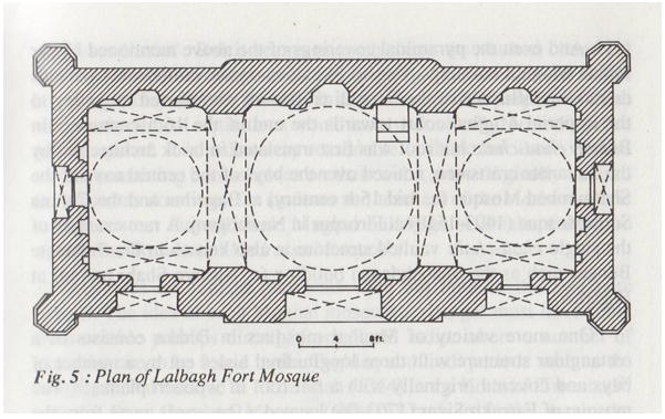 Plan of Lalbagh Fort Mosque